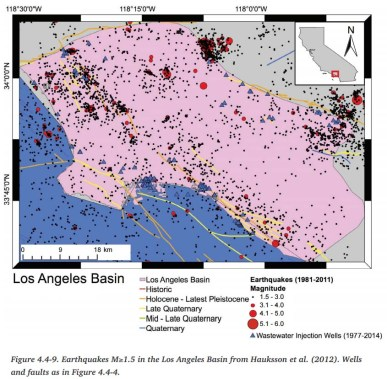 Los Angeles Basin Injection Wells Earthquakes Figure4-4-9