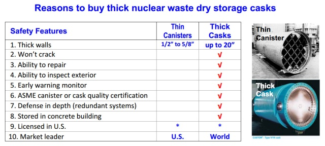 Reasons To Buy Thick Casks