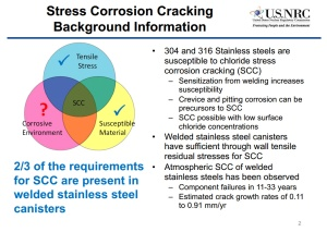 Stress Corrosion Cracking NRC Slide2 07-14-2014