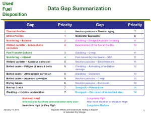 01-14-2013 INMMS Data Gap Slide