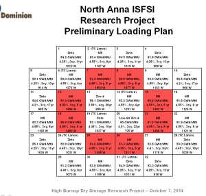Dominion TN-32 Load Plan 10-07-2014slide7