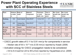 NRC 08-05-2014 Slide 9 Power Plant with SCC