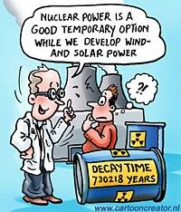 nuclear power cartoon Peter Welleman