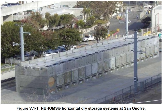NUHOMS Dry Storage System San Onofre