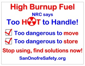 To Hot To Handle High Burnup Poster