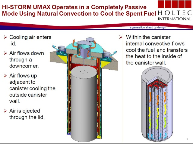 UMAX Cooling Slide 6, 2015June