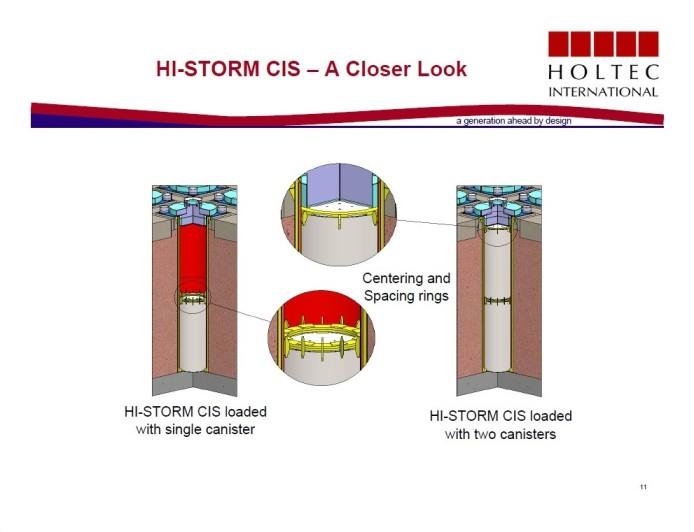 HoltecHI-STORM_CIS-slide2013-01-13slide11